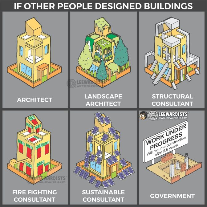 The Leewardists Ask: What If OTHER Professions Designed Buildings?…